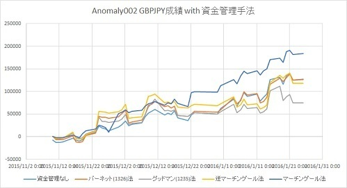 Anomaly002+資金管理.jpg