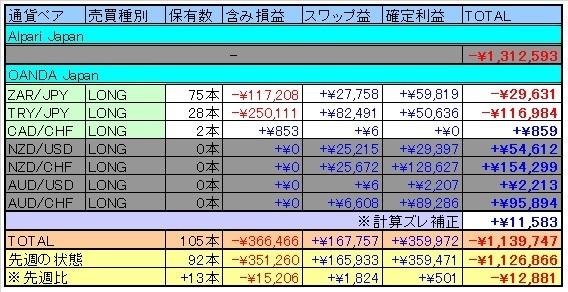 トラリピ表20160827.jpg