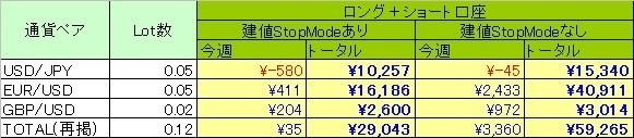 BreakScal_160312.jpg
