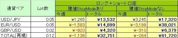 BreakScal_160430.jpg