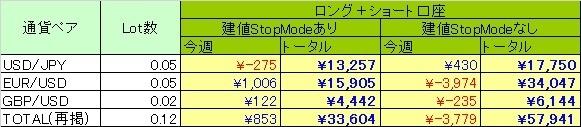 BreakScal_160514.jpg
