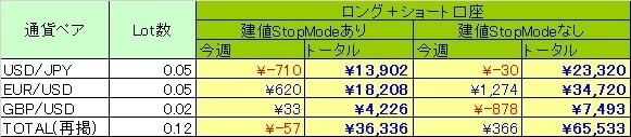 BreakScal_160604.jpg