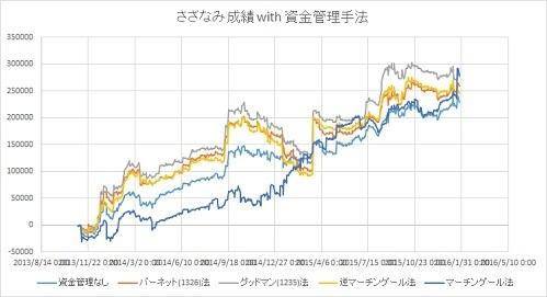 さざなみ+資金管理.jpg