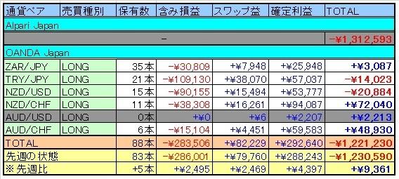 トラリピ表20151031.jpg