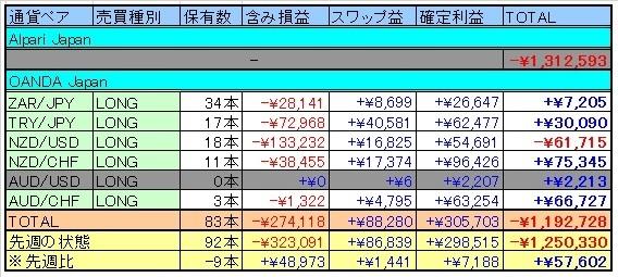 トラリピ表20151121.jpg