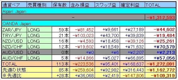 トラリピ表20151212.jpg