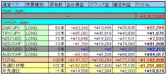 トラリピ表20151226.jpg