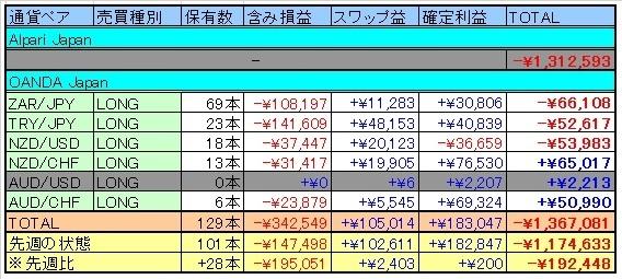 トラリピ表20160109.jpg