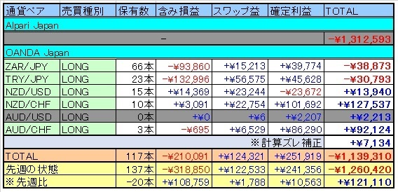 トラリピ表20160305.jpg