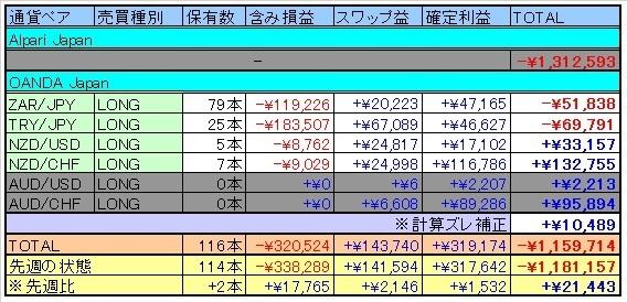 トラリピ表20160521.jpg