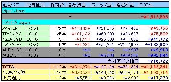 トラリピ表20160604.jpg