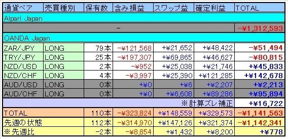 トラリピ表20160611.jpg