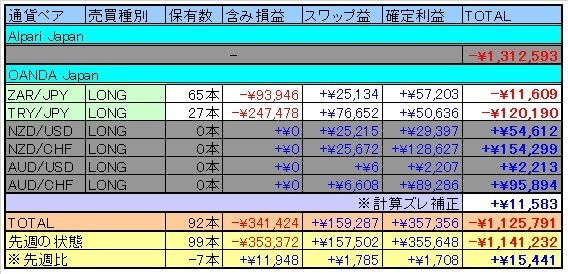 トラリピ表20160723.jpg