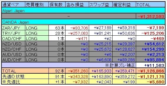 トラリピ表20160820.jpg