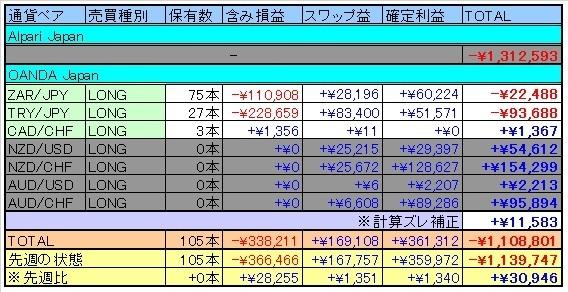 トラリピ表20160903.jpg