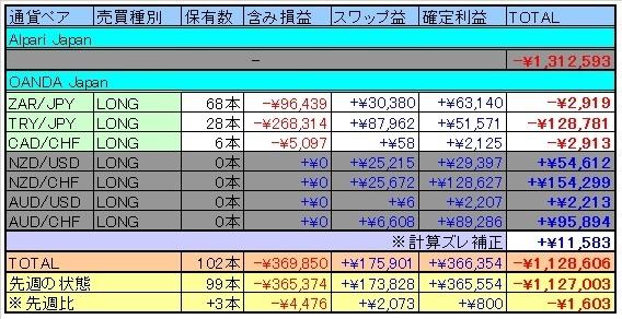 トラリピ表20161001.jpg