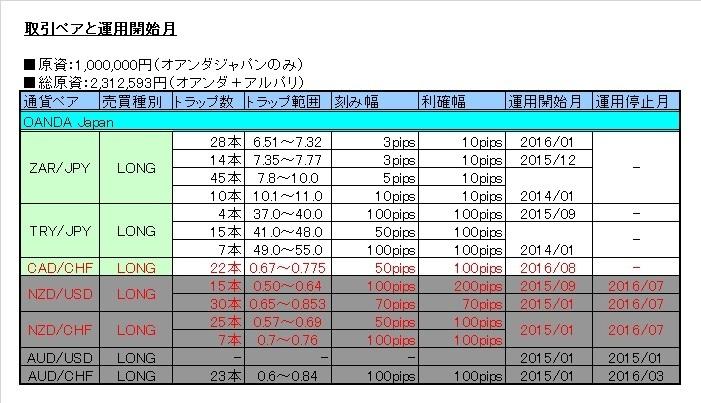 トラリピ設定表(2016_08_16).jpg