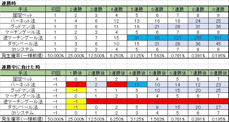 資金管理_勝ちパターン.jpg
