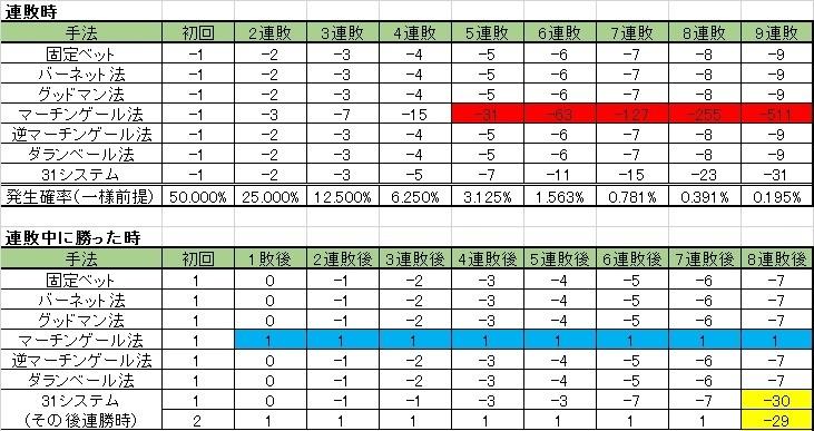 資金管理_負けパターン.jpg