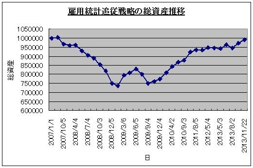 雇用統計追従グラフ.jpg