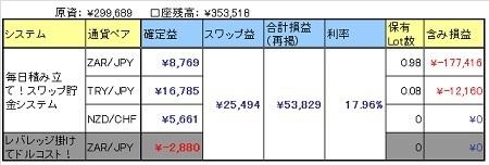 SwapOperation_160123.jpg