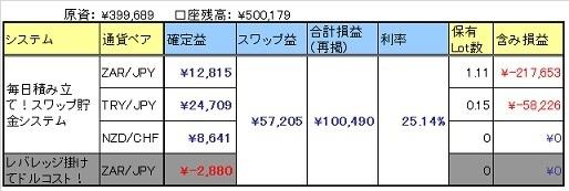 SwapOperation_160618.jpg